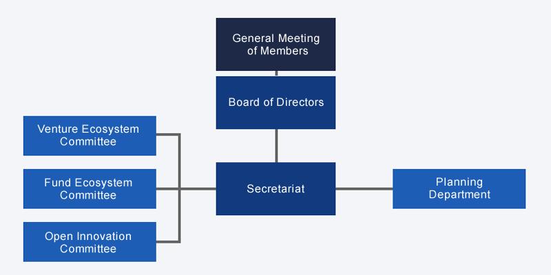 JVCA_organization-en
